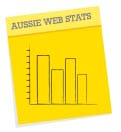 australian_internet_statistics