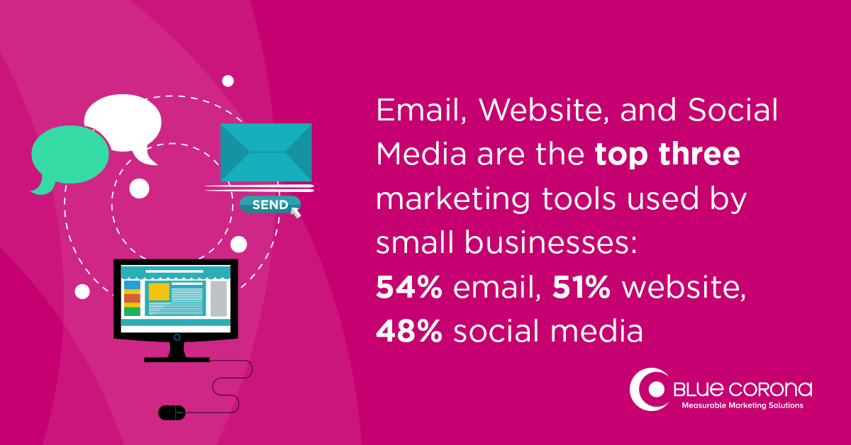 EmailStats_EmailWebSocial_1200x628.png