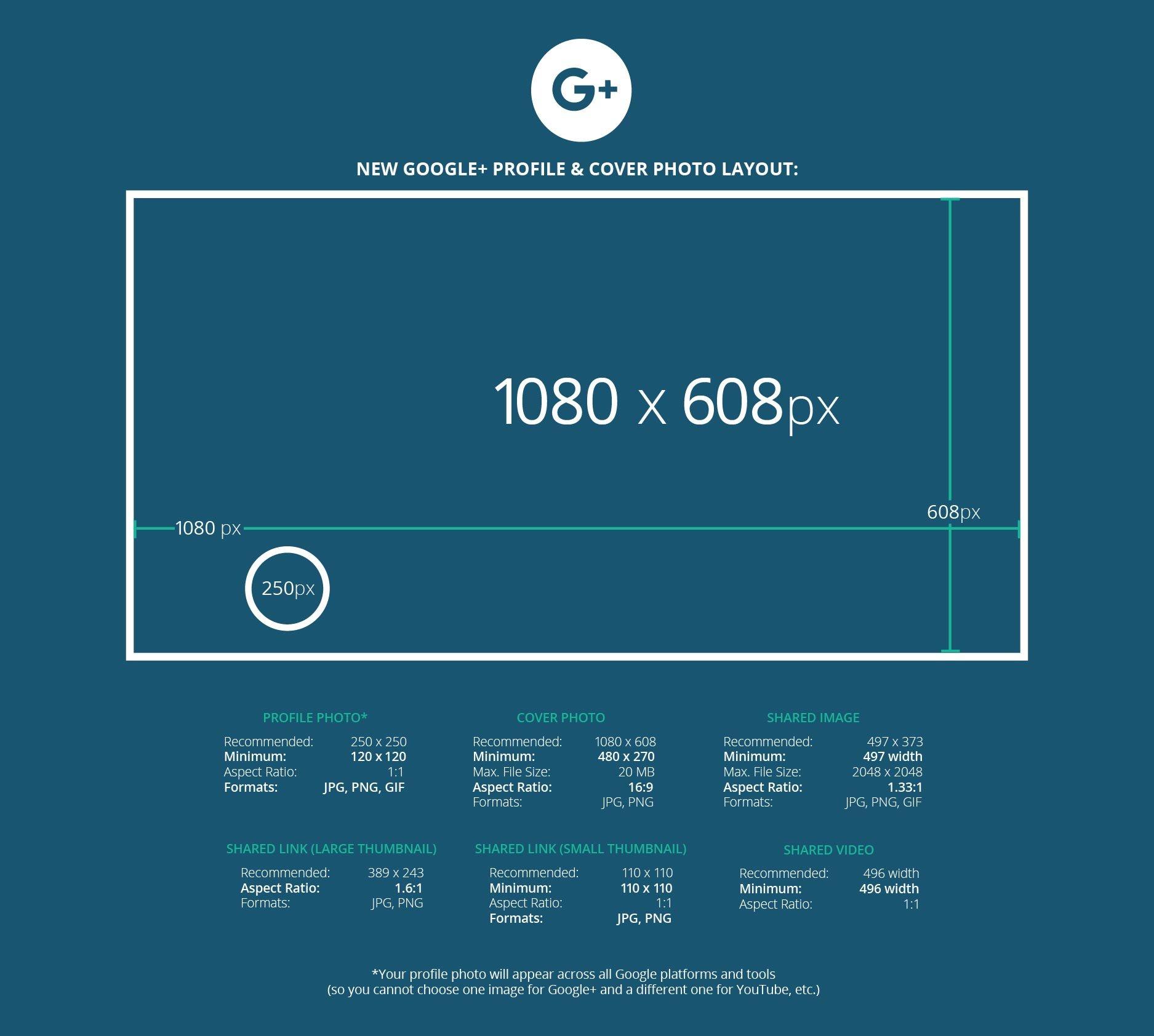 Social media image guide 2017