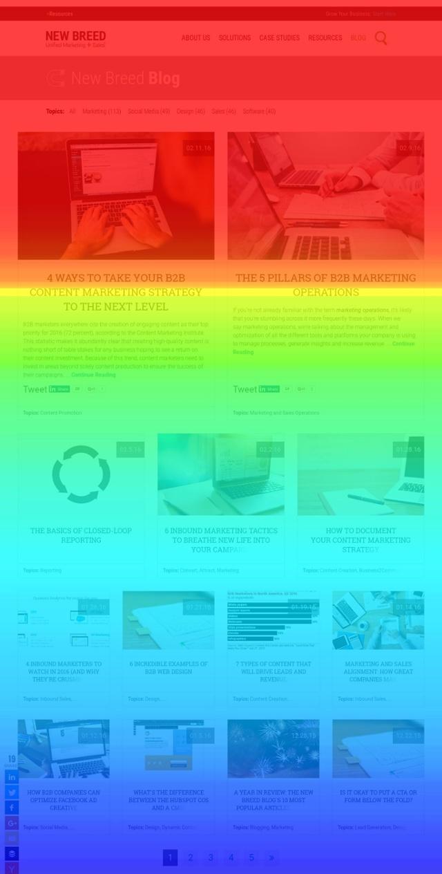 transform website using heatmaps