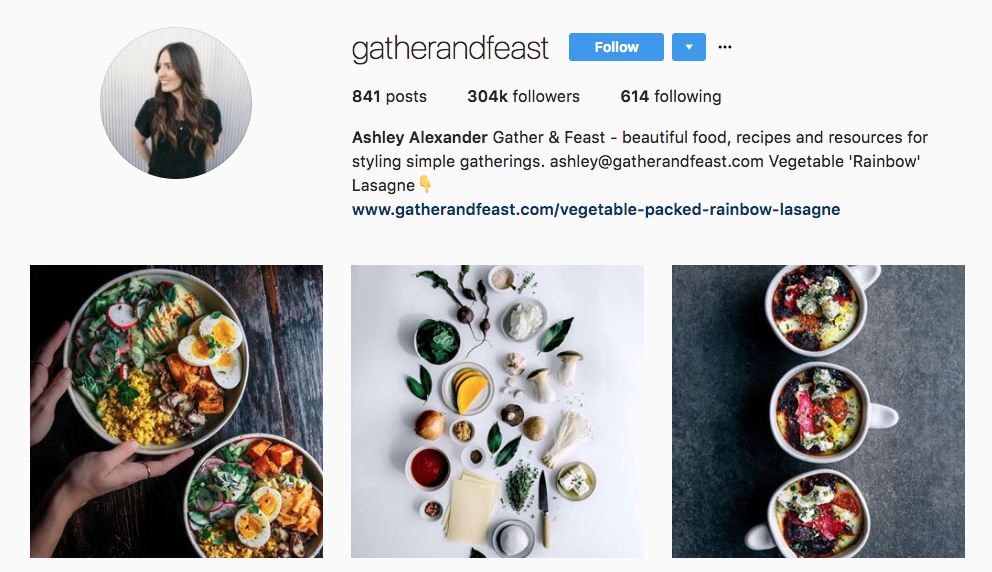 10 of the best australian food blogs 2018 1 gather and feast forumfinder Choice Image