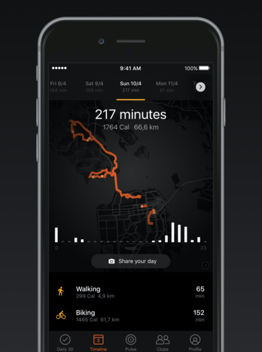 fitness apps human activity tracker