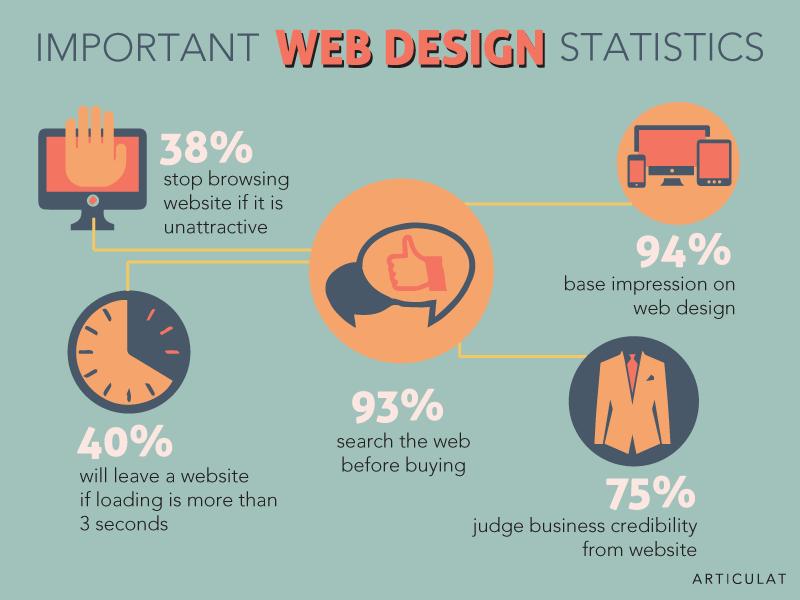Web-Stats2.png