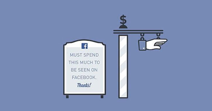 spend_facebook