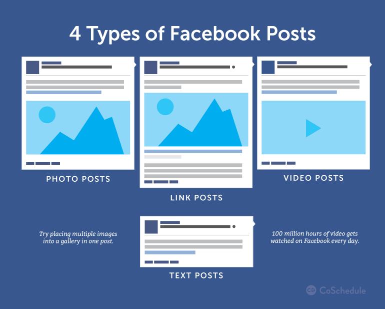 4-types-facebook-posts
