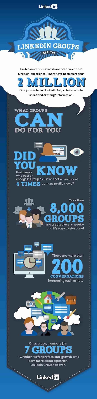 LinkenIn-Groups-Infographic